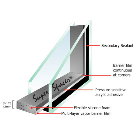 Energy Efficient Window Glass Spacers Comparison