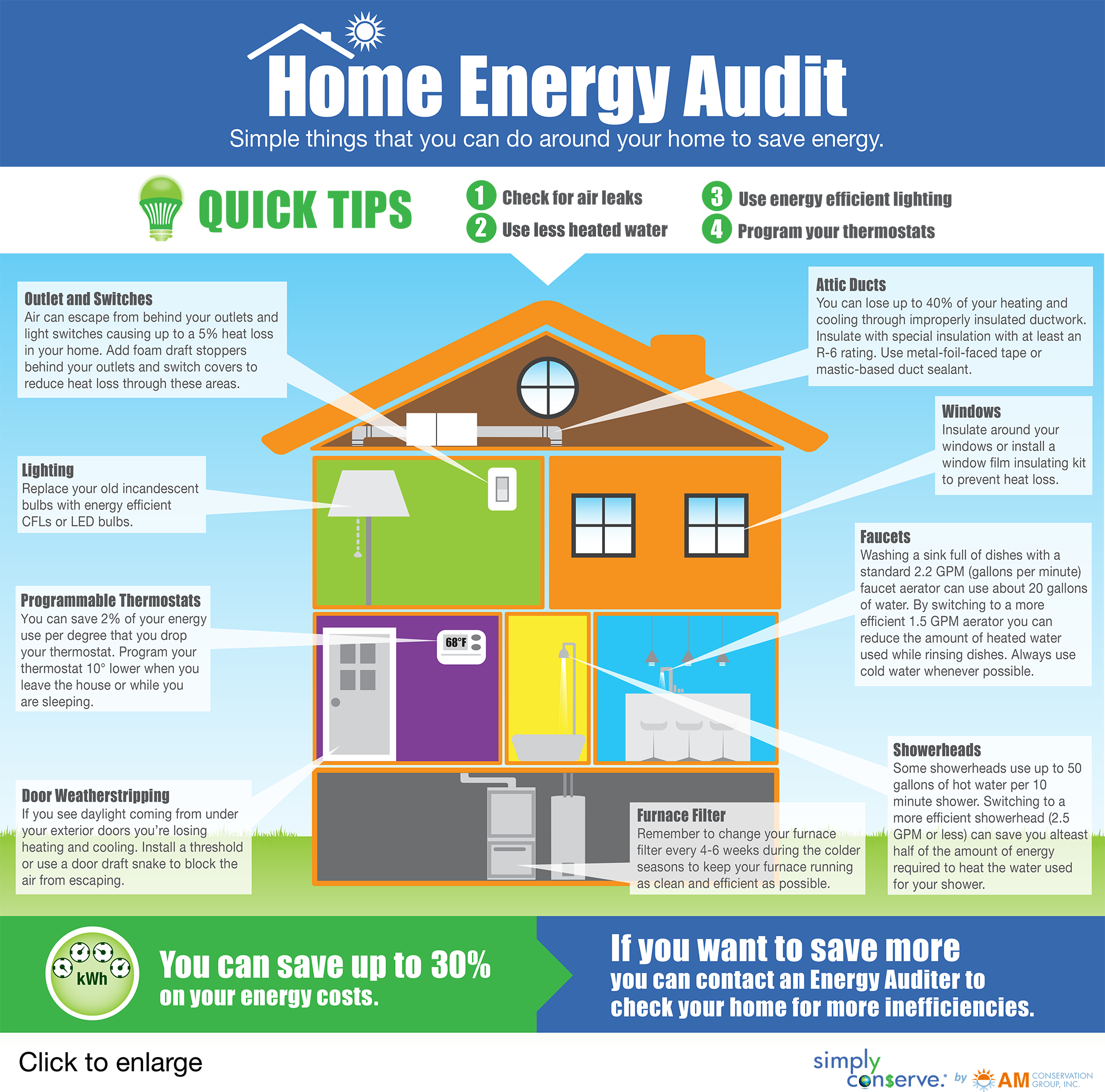 Home Energy Audit Lg Aladdin Insulation Amp Home Improvements